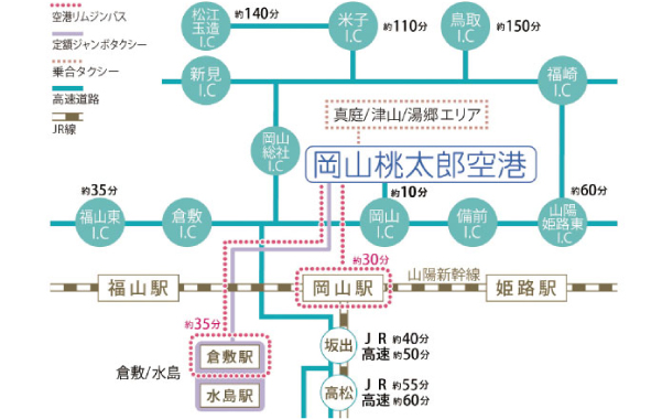 岡山空港へのアクセス